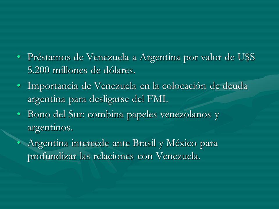 Préstamos de Venezuela a Argentina por valor de U$S 5.200 millones de dólares.Préstamos de Venezuela a Argentina por valor de U$S 5.200 millones de dólares.