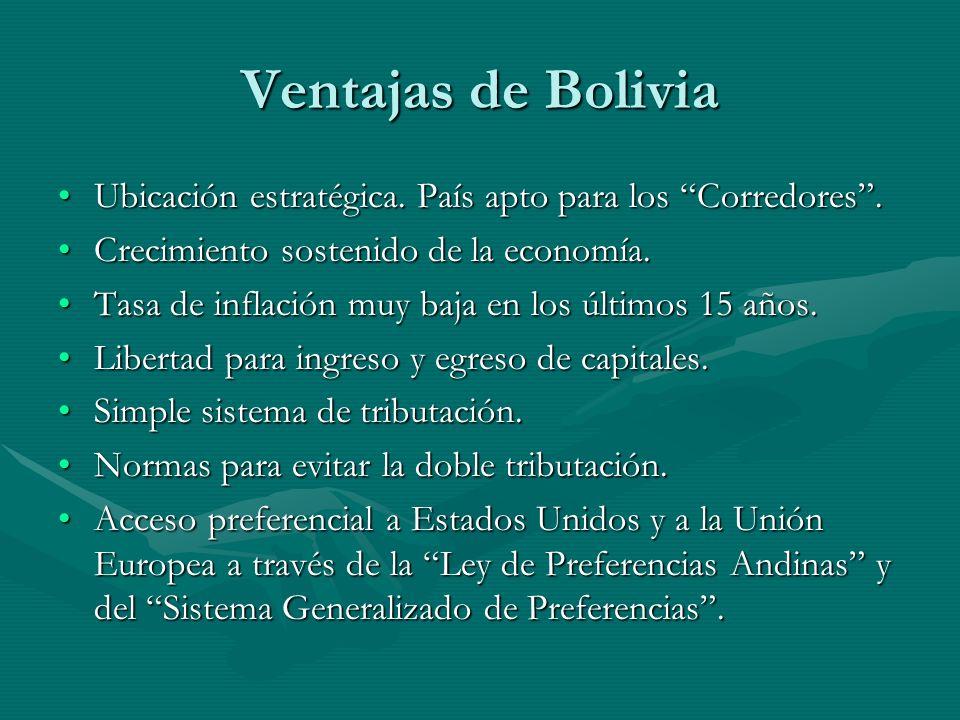 Ventajas de Bolivia Ubicación estratégica.País apto para los Corredores.Ubicación estratégica.