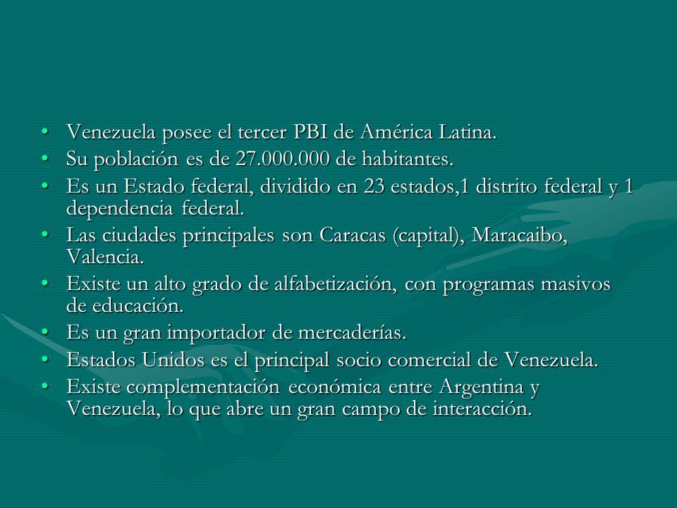 Venezuela posee el tercer PBI de América Latina.Venezuela posee el tercer PBI de América Latina.