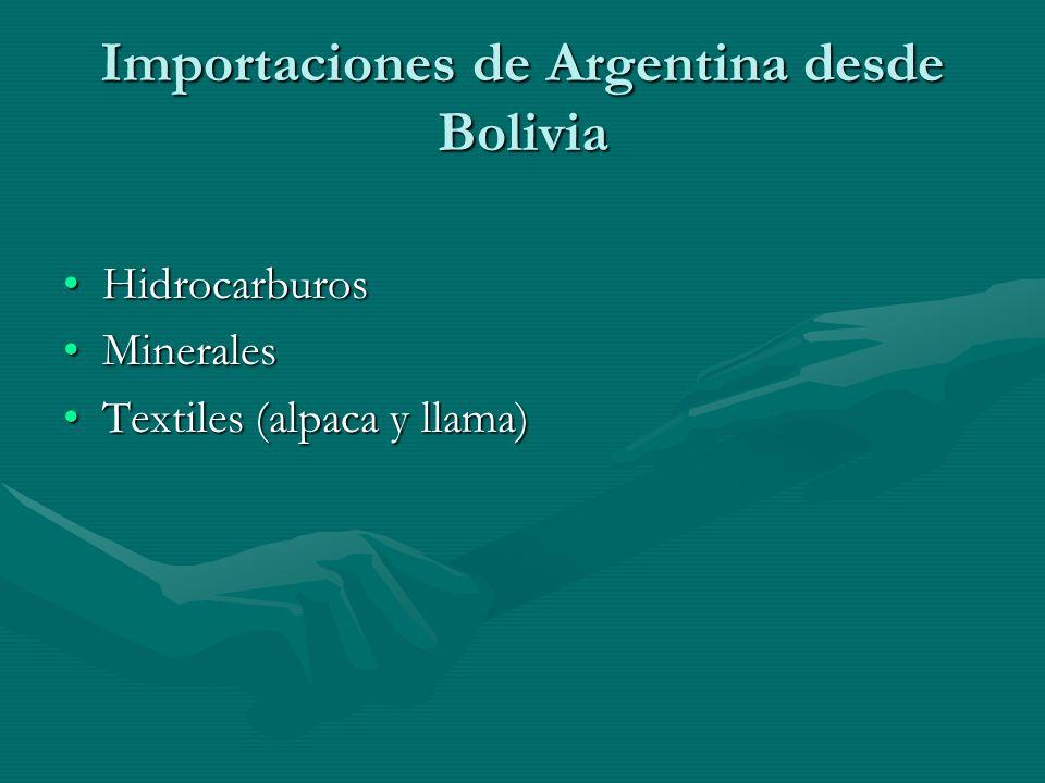 Importaciones de Argentina desde Bolivia HidrocarburosHidrocarburos MineralesMinerales Textiles (alpaca y llama)Textiles (alpaca y llama)