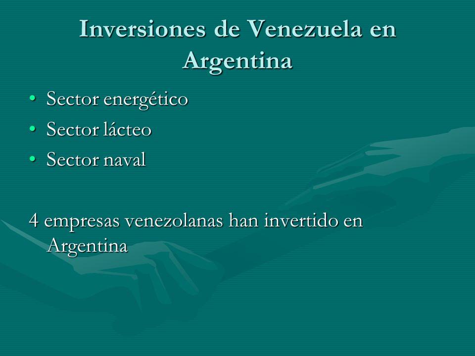 Inversiones de Venezuela en Argentina Sector energéticoSector energético Sector lácteoSector lácteo Sector navalSector naval 4 empresas venezolanas han invertido en Argentina