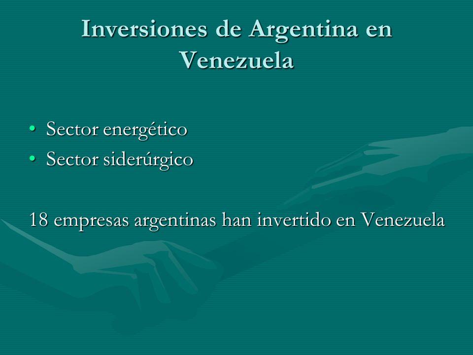 Inversiones de Argentina en Venezuela Sector energéticoSector energético Sector siderúrgicoSector siderúrgico 18 empresas argentinas han invertido en Venezuela