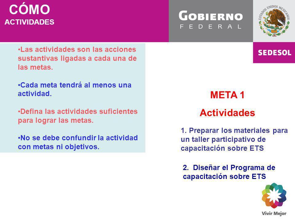 CÓMO ACTIVIDADES Las actividades son las acciones sustantivas ligadas a cada una de las metas. Cada meta tendrá al menos una actividad. Defina las act