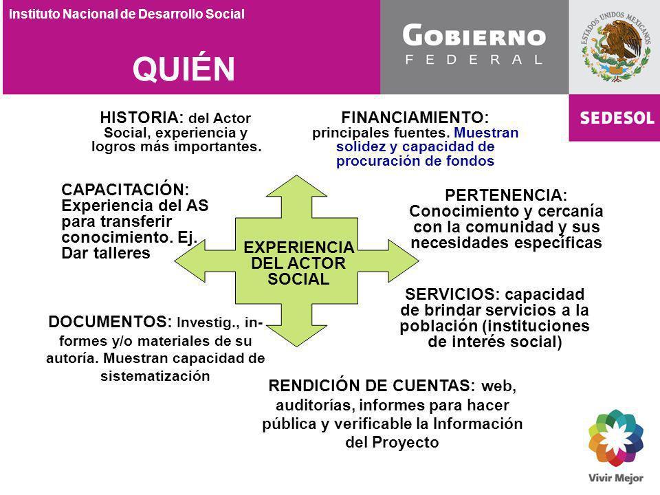 QUIÉN DOCUMENTOS: Investig., in- formes y/o materiales de su autoría. Muestran capacidad de sistematización EXPERIENCIA DEL ACTOR SOCIAL HISTORIA: del