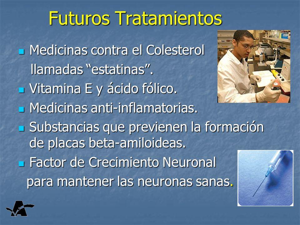 Futuros Tratamientos Medicinas contra el Colesterol Medicinas contra el Colesterol llamadas estatinas. llamadas estatinas. Vitamina E y ácido fólico.