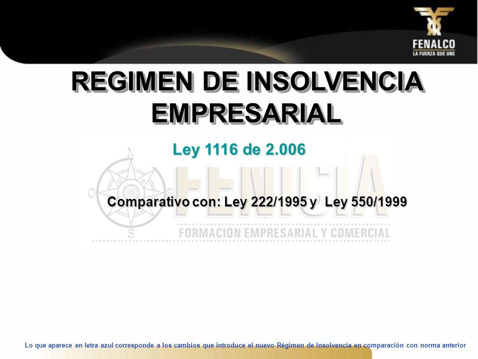 TEMASTEMAS PROCESO DE REORGANIZACION PROCESO DE LIQUIDACION JUDICIAL INSOLVENCIA TRANSFRONTERIZA Comparativo Ley 550/99 Comparativo Ley 222/95 Ley Modelo CNUDMI