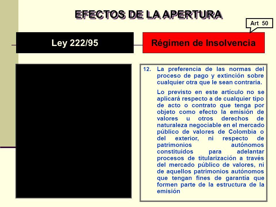 EFECTOS DE LA APERTURA EFECTOS DE LA APERTURA 12.