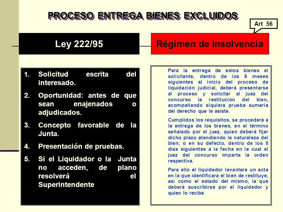 PROCESO ENTREGA BIENES EXCLUIDOS PROCESO ENTREGA BIENES EXCLUIDOS 1.
