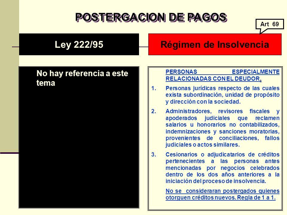 POSTERGACION DE PAGOS POSTERGACION DE PAGOS No hay referencia a este tema.