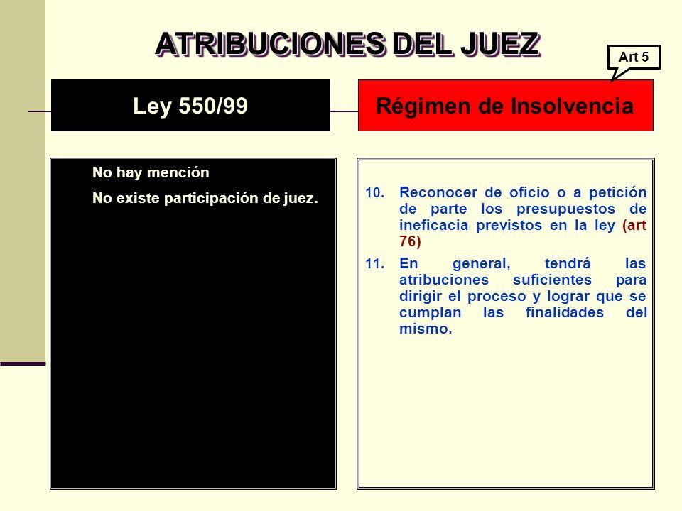 ATRIBUCIONES DEL JUEZ No hay mención No existe participación de juez.