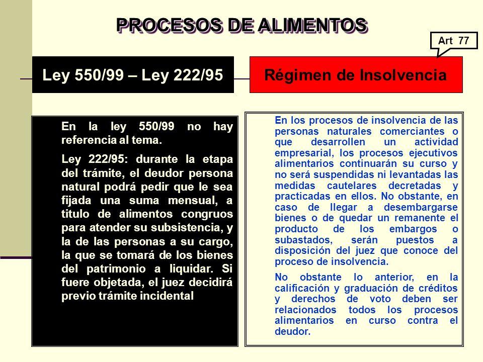 PROCESOS DE ALIMENTOS En la ley 550/99 no hay referencia al tema.