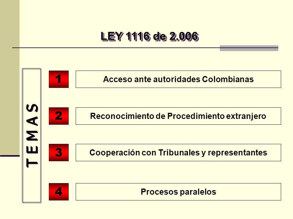 Acceso ante autoridades Colombianas Reconocimiento de Procedimiento extranjero Cooperación con Tribunales y representantes Procesos paralelos 1 2 3 4 T E M A S LEY 1116 de 2.006 LEY 1116 de 2.006