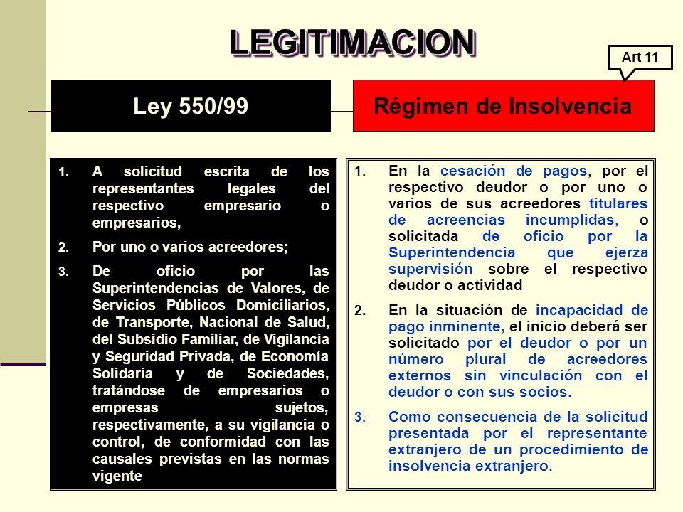 LEGITIMACION LEGITIMACION 1.