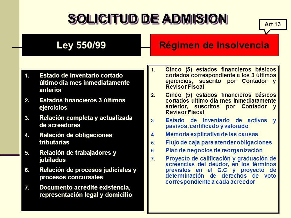 SOLICITUD DE ADMISION SOLICITUD DE ADMISION 1.