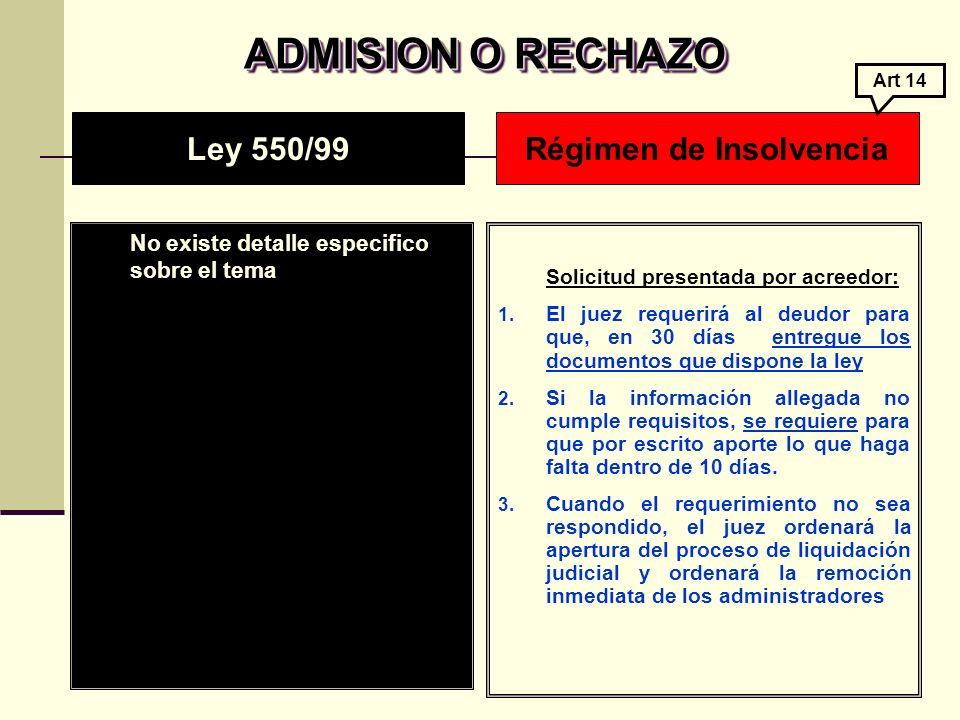 ADMISION O RECHAZO ADMISION O RECHAZO No existe detalle especifico sobre el tema Solicitud presentada por acreedor: 1.