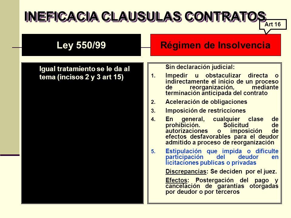 INEFICACIA CLAUSULAS CONTRATOS INEFICACIA CLAUSULAS CONTRATOS Igual tratamiento se le da al tema (incisos 2 y 3 art 15) Sin declaración judicial: 1.