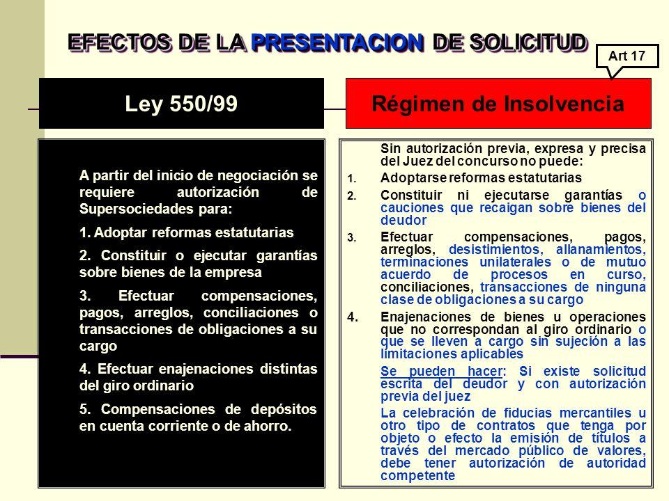 EFECTOS DE LA PRESENTACION DE SOLICITUD A partir del inicio de negociación se requiere autorización de Supersociedades para: 1.