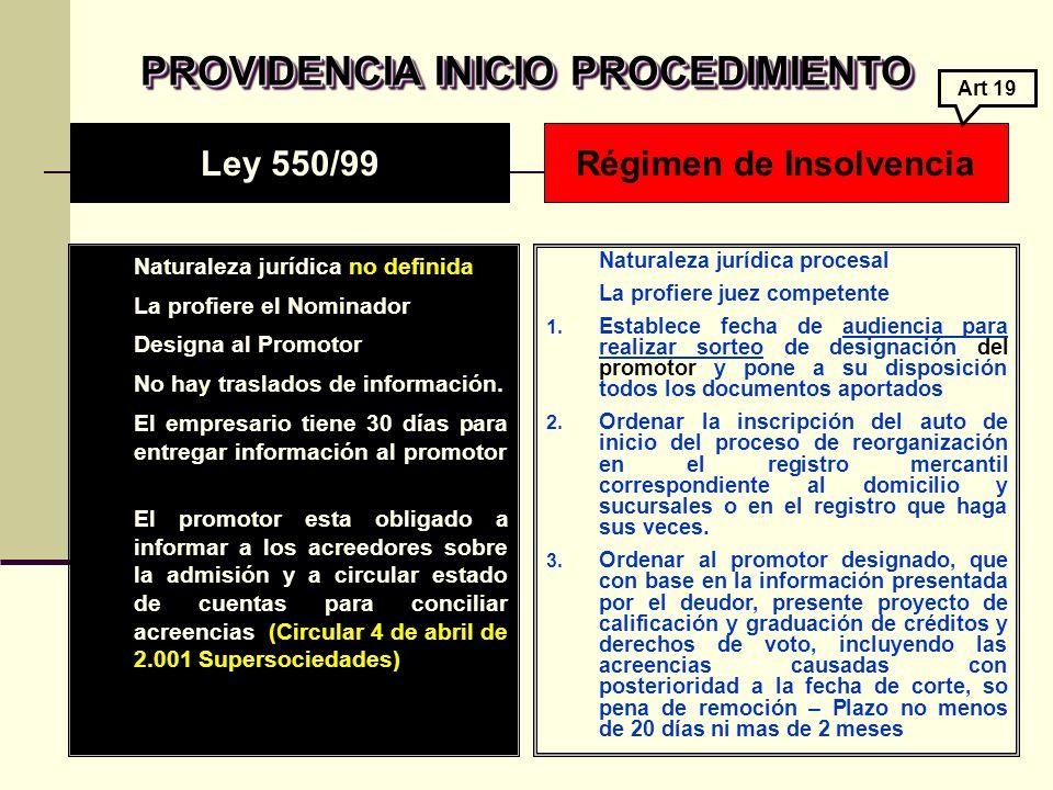 PROVIDENCIA INICIO PROCEDIMIENTO Naturaleza jurídica no definida La profiere el Nominador Designa al Promotor No hay traslados de información.