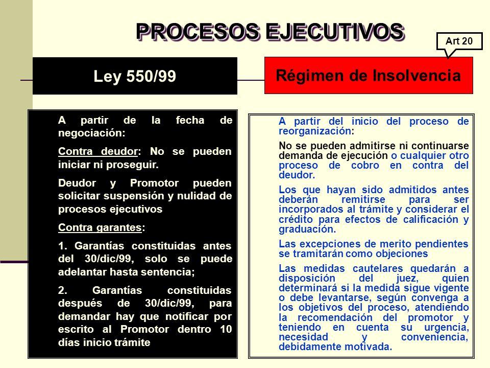 PROCESOS EJECUTIVOS PROCESOS EJECUTIVOS A partir de la fecha de negociación: Contra deudor: No se pueden iniciar ni proseguir.