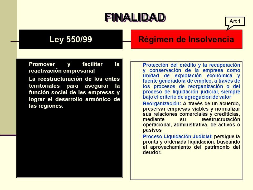 LEY 1116de 2.006 LEY 1116de 2.006 Excepción de orden público Nada de lo dispuesto en este título impedirá que las autoridades colombianas nieguen la adopción de una medida manifiestamente contraria al orden público de la República de Colombia Art 91