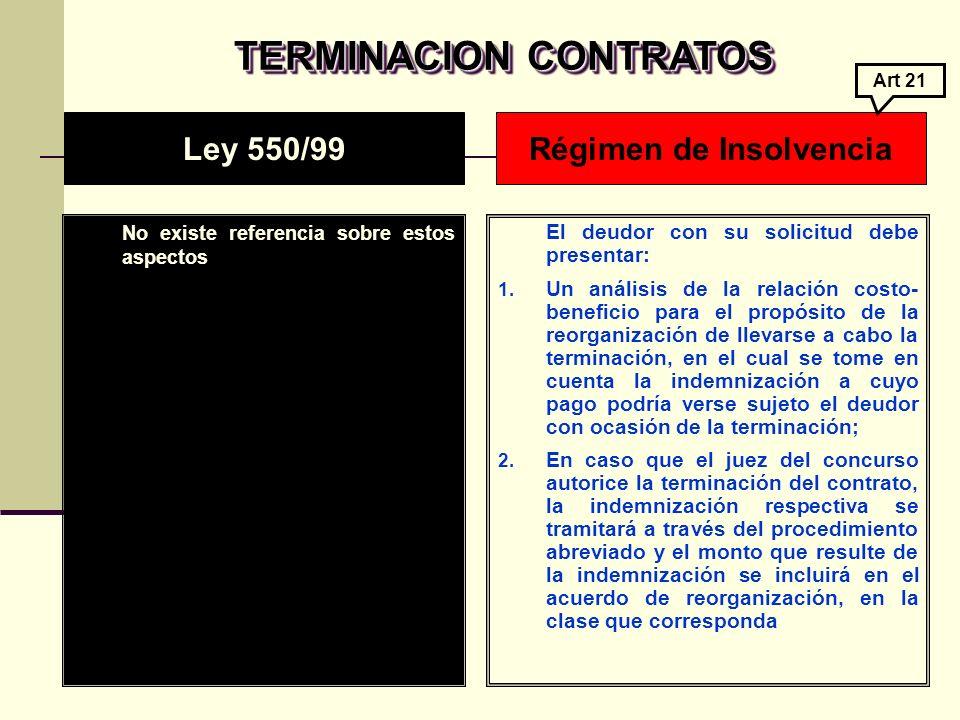 TERMINACION CONTRATOS TERMINACION CONTRATOS No existe referencia sobre estos aspectos El deudor con su solicitud debe presentar: 1.