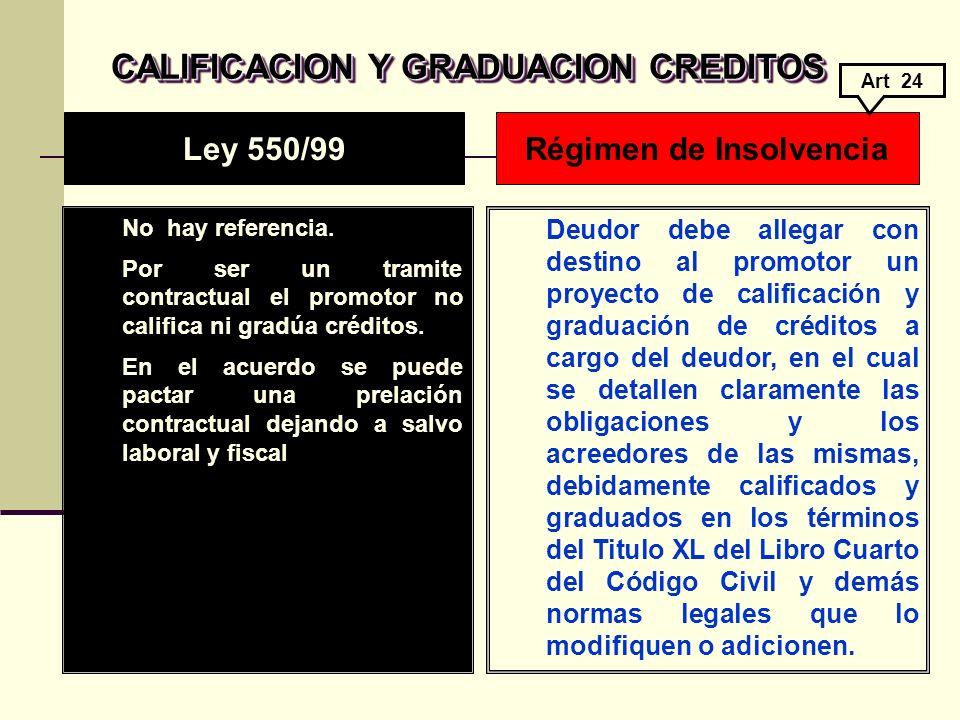 CALIFICACION Y GRADUACION CREDITOS CALIFICACION Y GRADUACION CREDITOS No hay referencia.