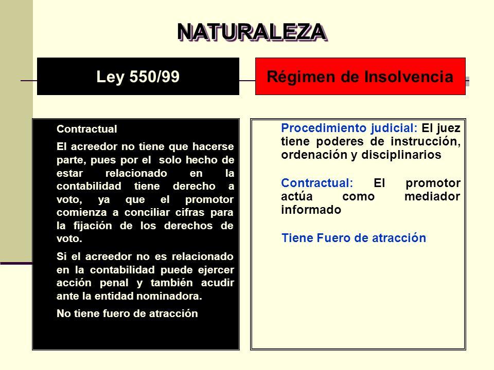 PROCESO DE LIQUIDACION JUDICIAL Comparativo Ley 222/95