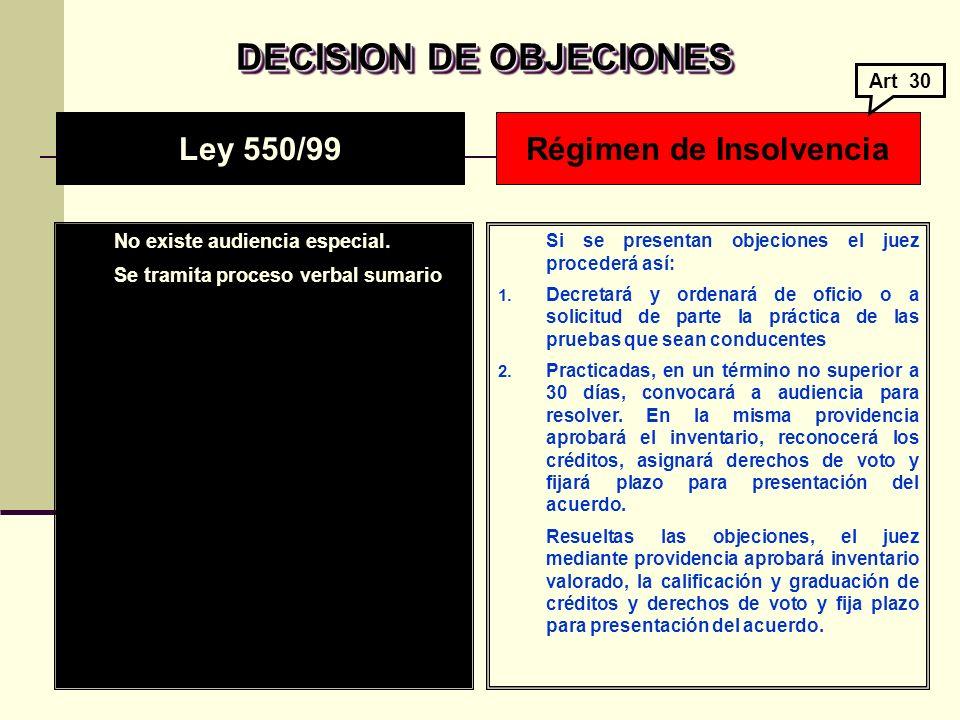 DECISION DE OBJECIONES DECISION DE OBJECIONES No existe audiencia especial.