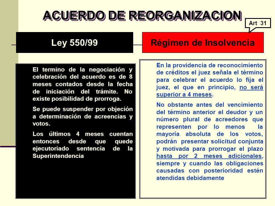 ACUERDO DE REORGANIZACION ACUERDO DE REORGANIZACION El termino de la negociación y celebración del acuerdo es de 8 meses contados desde la fecha de iniciación del trámite.