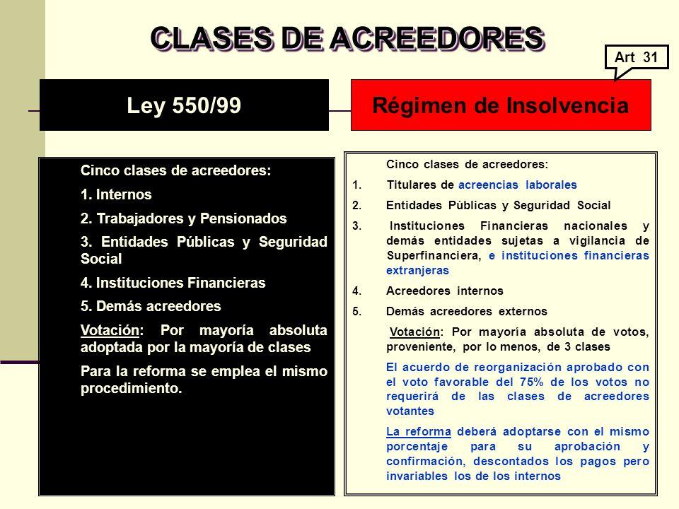 CLASES DE ACREEDORES CLASES DE ACREEDORES Cinco clases de acreedores: 1.