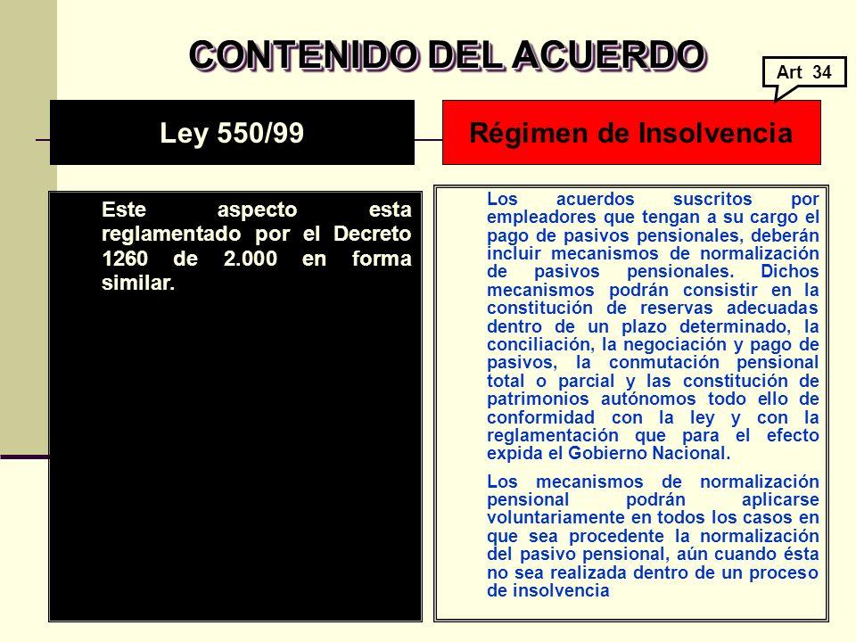 CONTENIDO DEL ACUERDO CONTENIDO DEL ACUERDO Este aspecto esta reglamentado por el Decreto 1260 de 2.000 en forma similar.