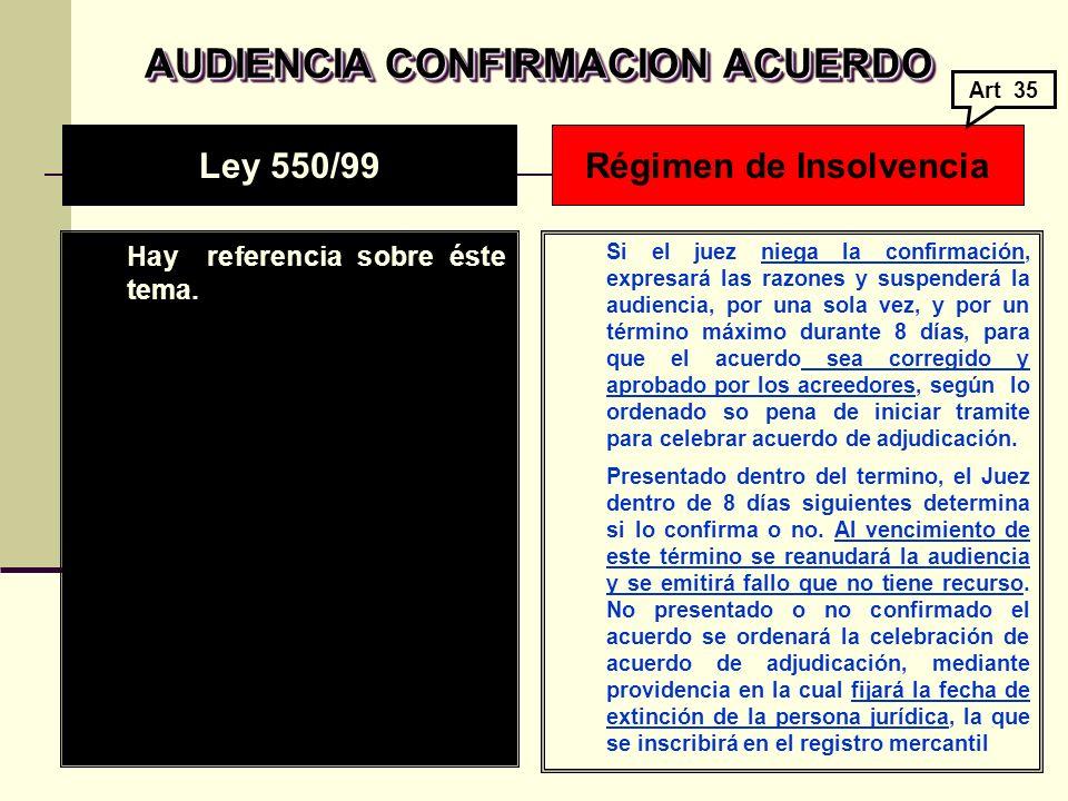 AUDIENCIA CONFIRMACION ACUERDO AUDIENCIA CONFIRMACION ACUERDO Hay referencia sobre éste tema.