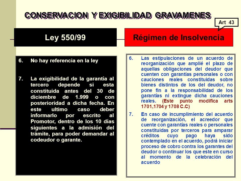 CONSERVACION Y EXIGIBILIDAD GRAVAMENES 6.No hay referencia en la ley 7.La exigibilidad de la garantía al tercero depende si esta constituida antes del 30 de diciembre de 1.999 o con posterioridad a dicha fecha.