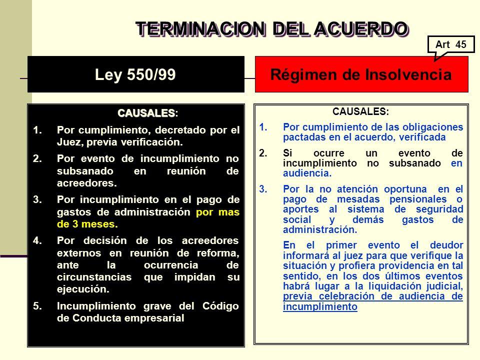 TERMINACION DEL ACUERDO TERMINACION DEL ACUERDO CAUSALES CAUSALES: 1.Por cumplimiento, decretado por el Juez, previa verificación.