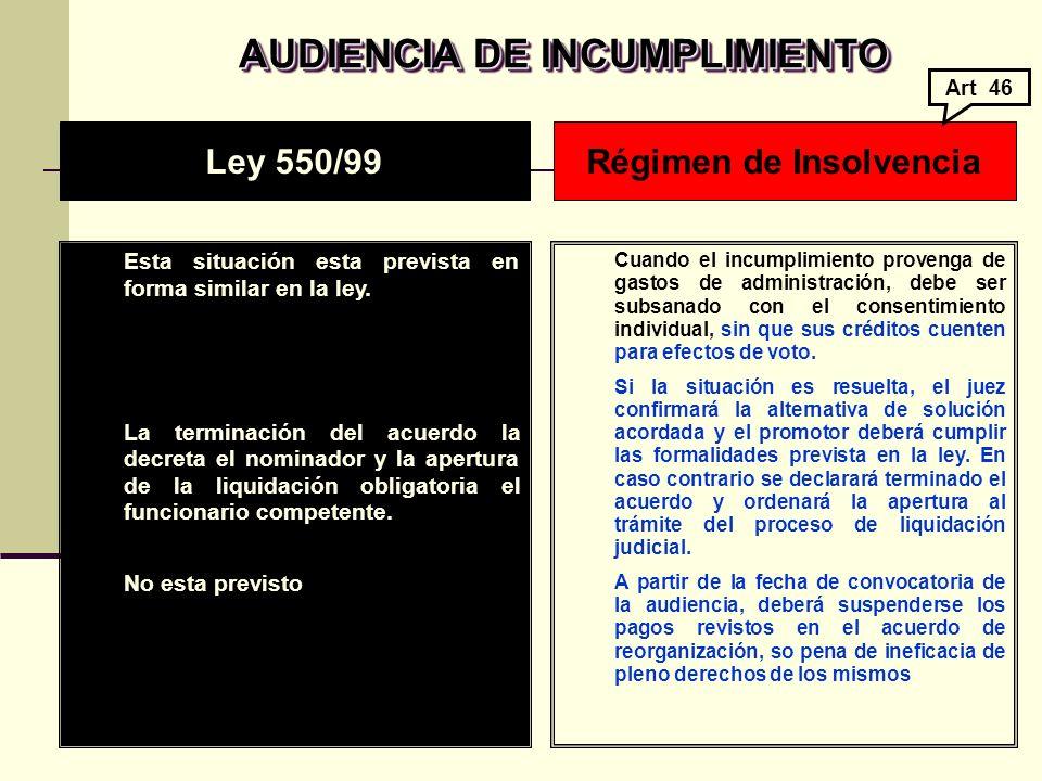 AUDIENCIA DE INCUMPLIMIENTO AUDIENCIA DE INCUMPLIMIENTO Esta situación esta prevista en forma similar en la ley.