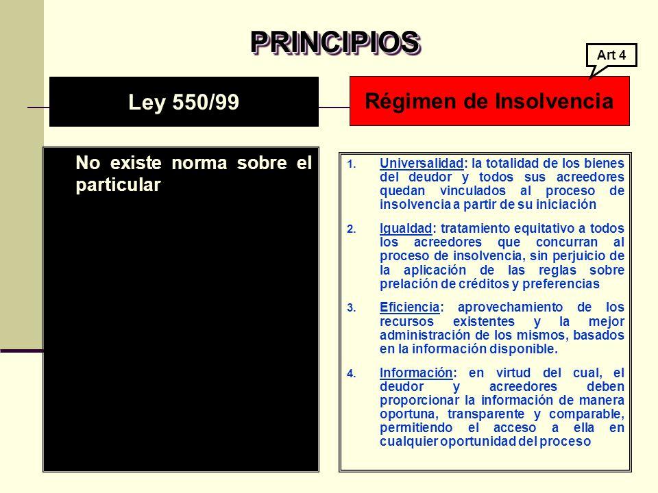 PRINCIPIOSPRINCIPIOS No existe norma sobre el particular 5.
