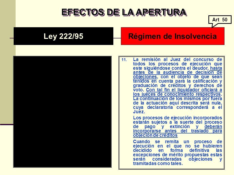 EFECTOS DE LA APERTURA EFECTOS DE LA APERTURA 11.