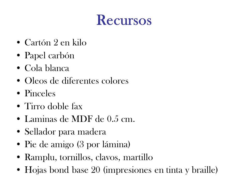 Recursos Cartón 2 en kilo Papel carbón Cola blanca Oleos de diferentes colores Pinceles Tirro doble fax Laminas de MDF de 0.5 cm. Sellador para madera