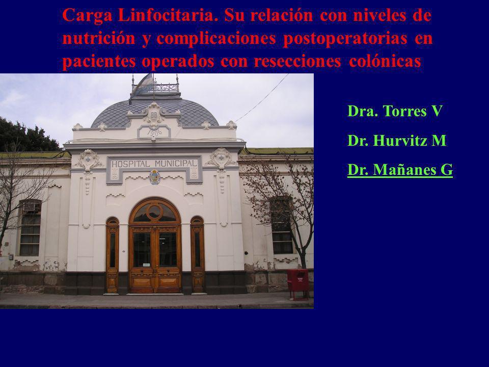 Carga Linfocitaria. Su relación con niveles de nutrición y complicaciones postoperatorias en pacientes operados con resecciones colónicas Dra. Torres