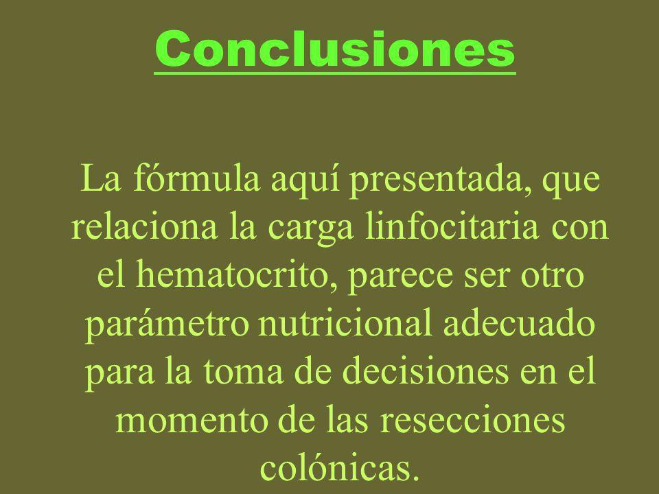 Conclusiones La fórmula aquí presentada, que relaciona la carga linfocitaria con el hematocrito, parece ser otro parámetro nutricional adecuado para l
