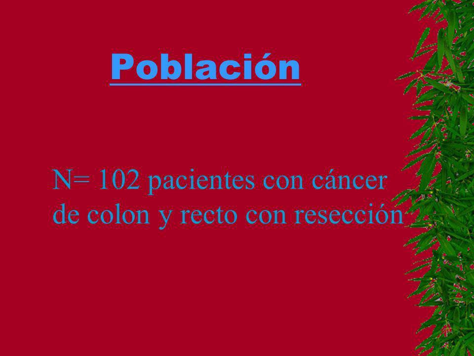 Población N= 102 pacientes con cáncer de colon y recto con resección