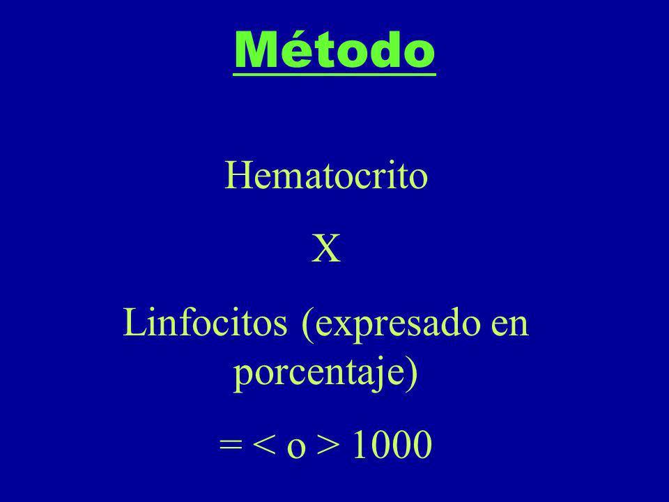 Método Hematocrito X Linfocitos (expresado en porcentaje) = 1000