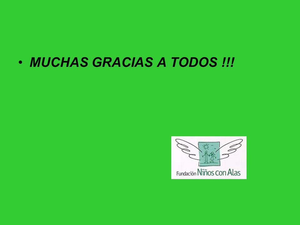 MUCHAS GRACIAS A TODOS !!!