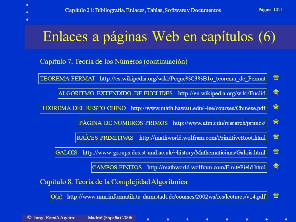 © Jorge Ramió Aguirre Madrid (España) 2006 Capítulo 21: Bibliografía, Enlaces, Tablas, Software y Documentos Página 1051 Enlaces a páginas Web en capí