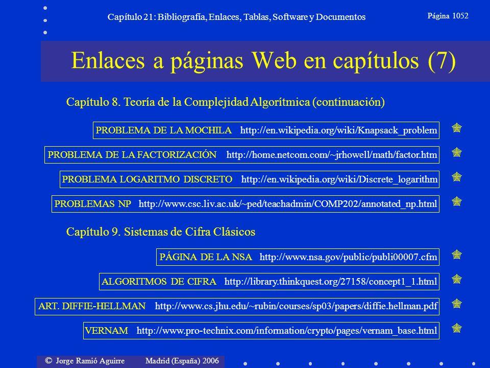 © Jorge Ramió Aguirre Madrid (España) 2006 Capítulo 21: Bibliografía, Enlaces, Tablas, Software y Documentos Página 1052 Enlaces a páginas Web en capí