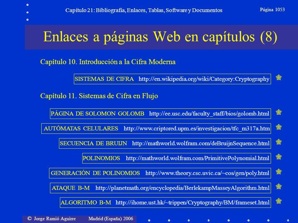 © Jorge Ramió Aguirre Madrid (España) 2006 Capítulo 21: Bibliografía, Enlaces, Tablas, Software y Documentos Página 1053 Enlaces a páginas Web en capí