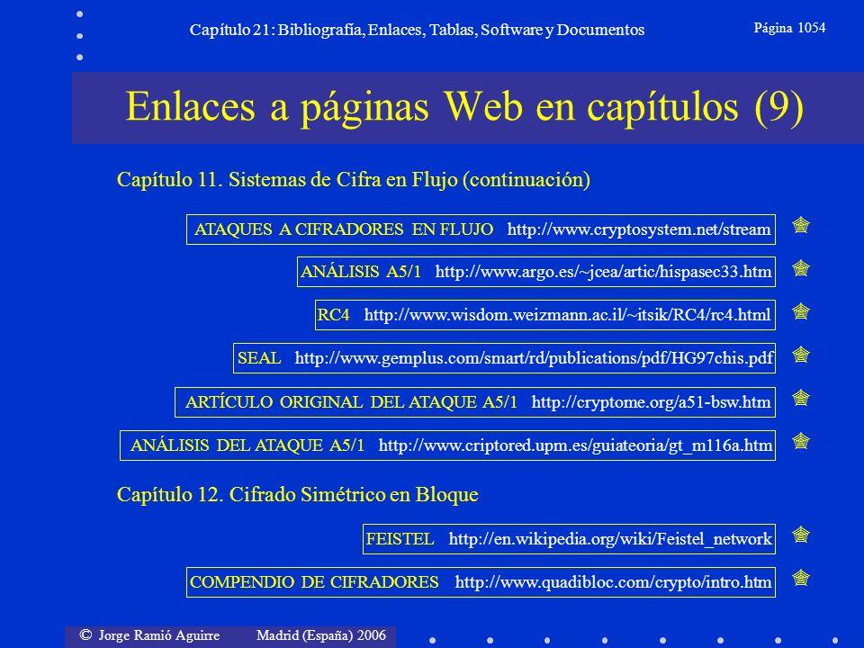 © Jorge Ramió Aguirre Madrid (España) 2006 Capítulo 21: Bibliografía, Enlaces, Tablas, Software y Documentos Página 1054 Enlaces a páginas Web en capí