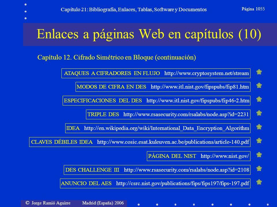 © Jorge Ramió Aguirre Madrid (España) 2006 Capítulo 21: Bibliografía, Enlaces, Tablas, Software y Documentos Página 1055 Enlaces a páginas Web en capí
