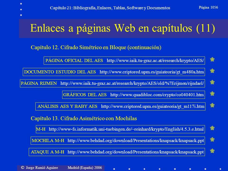 © Jorge Ramió Aguirre Madrid (España) 2006 Capítulo 21: Bibliografía, Enlaces, Tablas, Software y Documentos Página 1056 Enlaces a páginas Web en capí