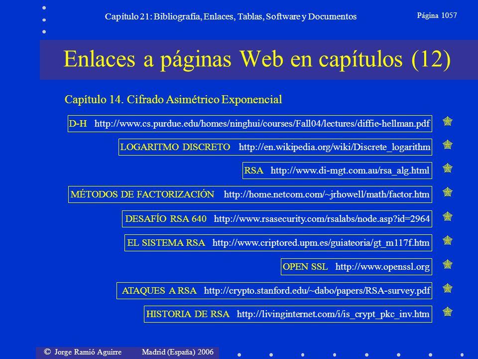 © Jorge Ramió Aguirre Madrid (España) 2006 Capítulo 21: Bibliografía, Enlaces, Tablas, Software y Documentos Página 1057 Enlaces a páginas Web en capí
